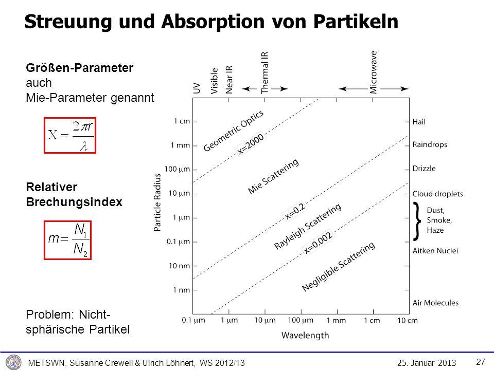 25. Januar 2013 METSWN, Susanne Crewell & Ulrich Löhnert, WS 2012/13 Streuung und Absorption von Partikeln Größen-Parameter auch Mie-Parameter genannt