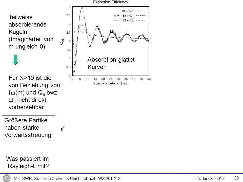 25. Januar 2013 METSWN, Susanne Crewell & Ulrich Löhnert, WS 2012/13 Petty, Fig.12.6 Teilweise absorbierende Kugeln (Imaginärteil von m ungleich 0) Ab