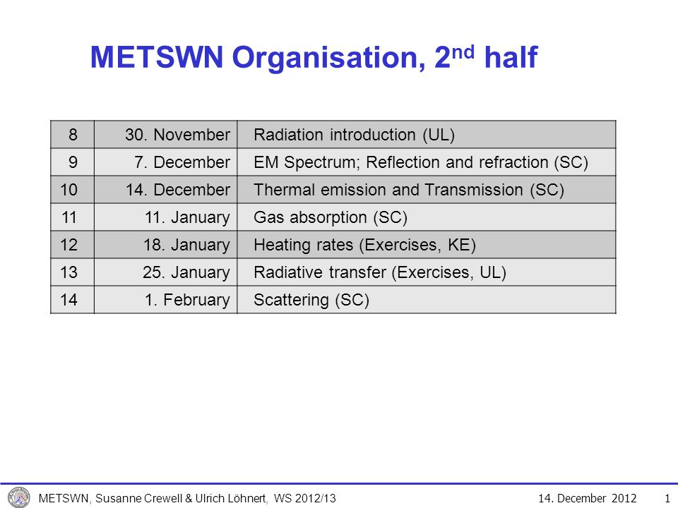14. December 2012 METSWN, Susanne Crewell & Ulrich Löhnert, WS 2012/13 METSWN Organisation, 2 nd half 1 830. NovemberRadiation introduction (UL) 97. D