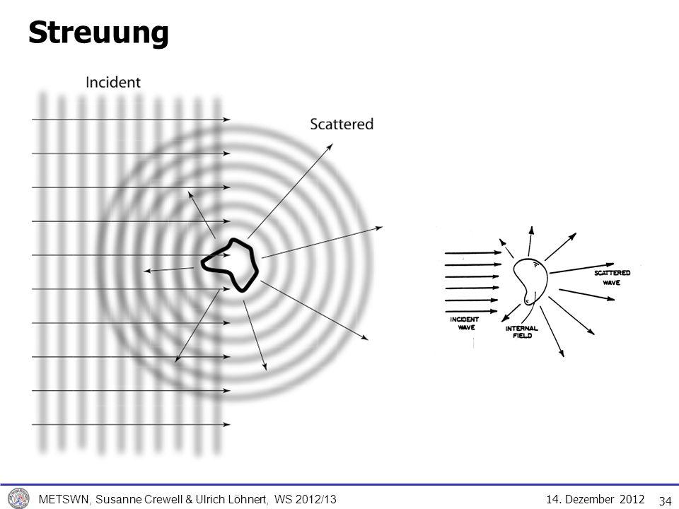 14. Dezember 2012 METSWN, Susanne Crewell & Ulrich Löhnert, WS 2012/13 Streuung 34