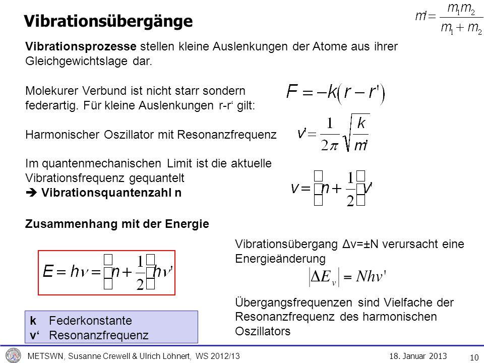 18. Januar 2013 METSWN, Susanne Crewell & Ulrich Löhnert, WS 2012/13 10 Vibrationsübergänge Molekurer Verbund ist nicht starr sondern federartig. Für