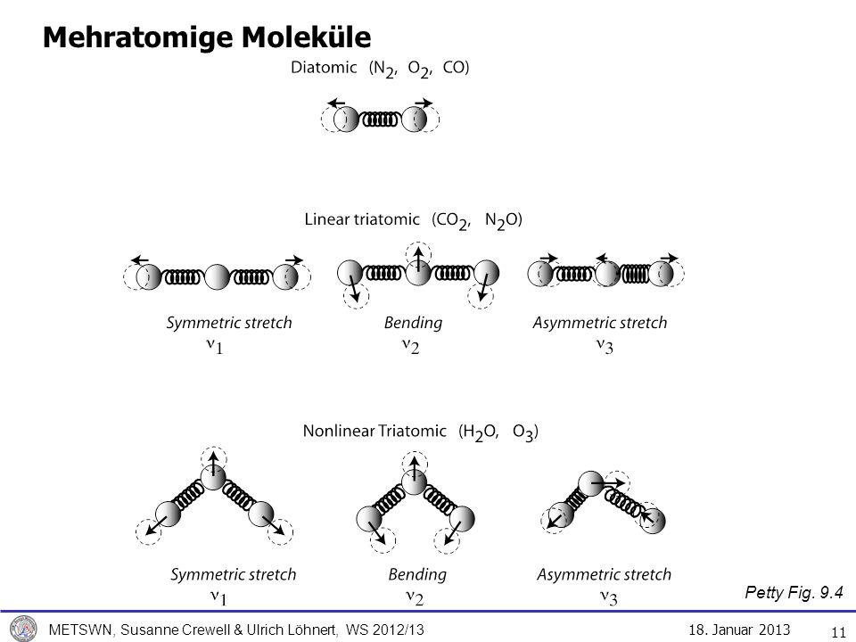 18. Januar 2013 METSWN, Susanne Crewell & Ulrich Löhnert, WS 2012/13 11 Mehratomige Moleküle Petty Fig. 9.4