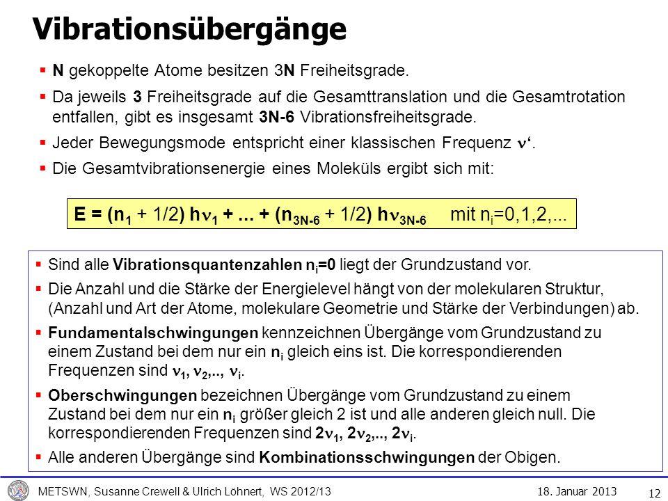 18. Januar 2013 METSWN, Susanne Crewell & Ulrich Löhnert, WS 2012/13 Vibrationsübergänge N gekoppelte Atome besitzen 3N Freiheitsgrade. Da jeweils 3 F