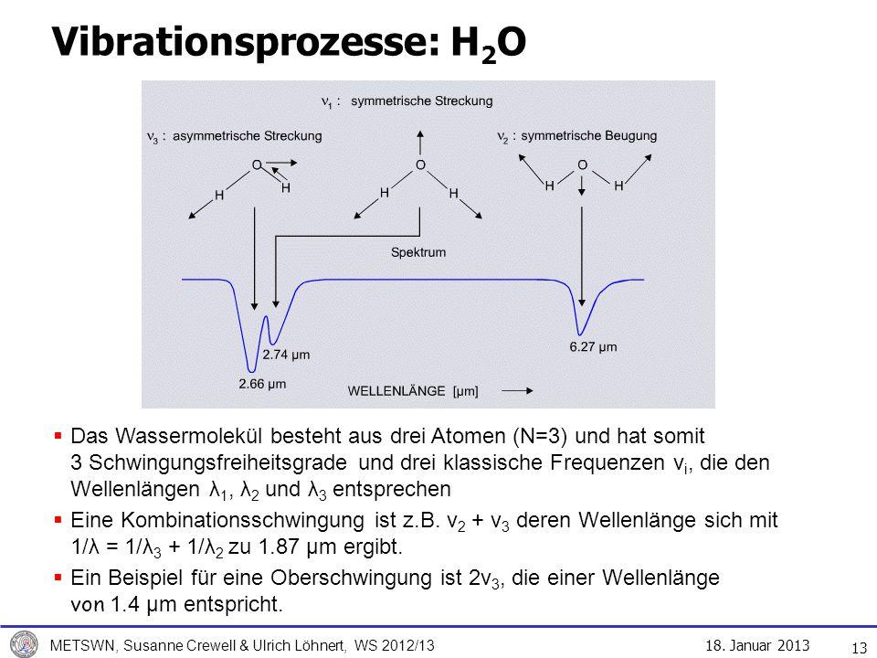 18. Januar 2013 METSWN, Susanne Crewell & Ulrich Löhnert, WS 2012/13 Vibrationsprozesse: H 2 O Das Wassermolekül besteht aus drei Atomen (N=3) und hat