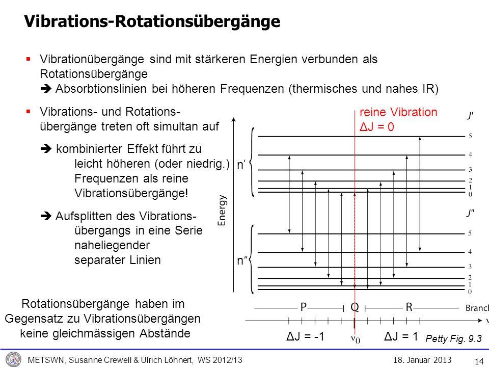 18. Januar 2013 METSWN, Susanne Crewell & Ulrich Löhnert, WS 2012/13 14 Vibrations-Rotationsübergänge Vibrationübergänge sind mit stärkeren Energien v