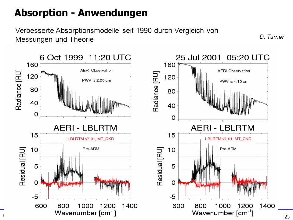 18. Januar 2013 METSWN, Susanne Crewell & Ulrich Löhnert, WS 2012/13 Absorption - Anwendungen 25 Atmosphärische Strahlung, Susanne Crewell, SS 2008 Ve