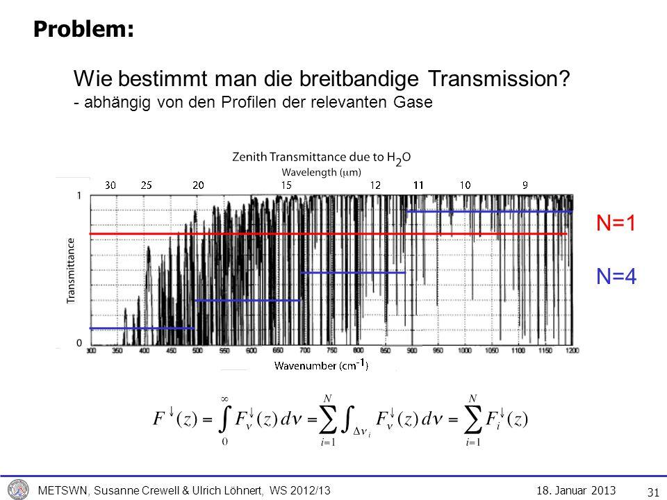 18. Januar 2013 METSWN, Susanne Crewell & Ulrich Löhnert, WS 2012/13 Problem: 31 Wie bestimmt man die breitbandige Transmission? - abhängig von den Pr