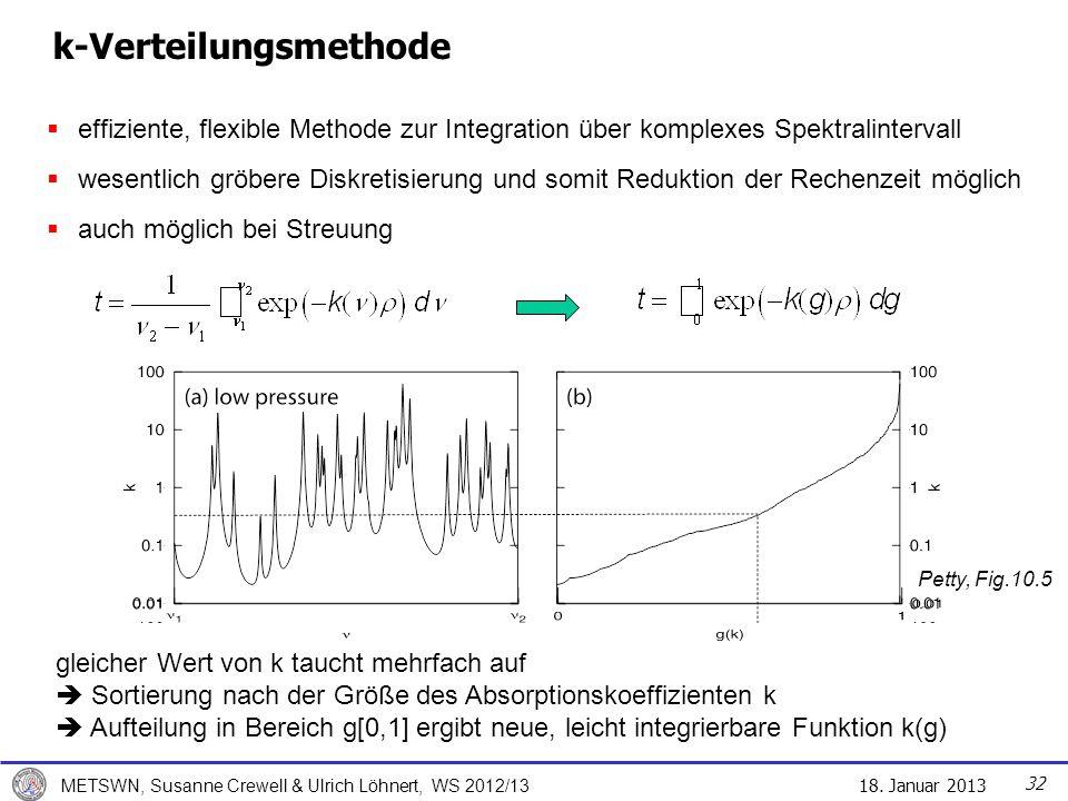 18. Januar 2013 METSWN, Susanne Crewell & Ulrich Löhnert, WS 2012/13 k-Verteilungsmethode effiziente, flexible Methode zur Integration über komplexes