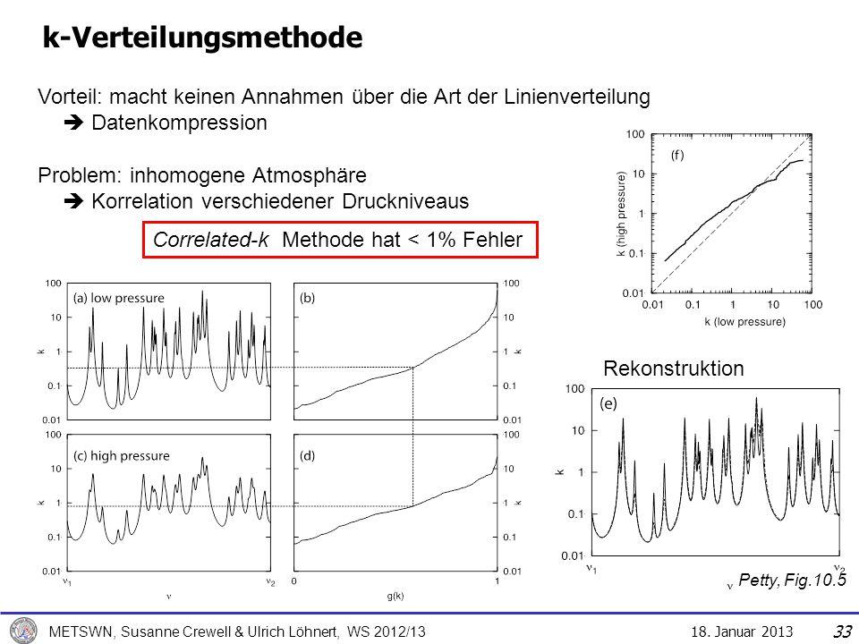 18. Januar 2013 METSWN, Susanne Crewell & Ulrich Löhnert, WS 2012/13 k-Verteilungsmethode Petty, Fig.10.5 Vorteil: macht keinen Annahmen über die Art