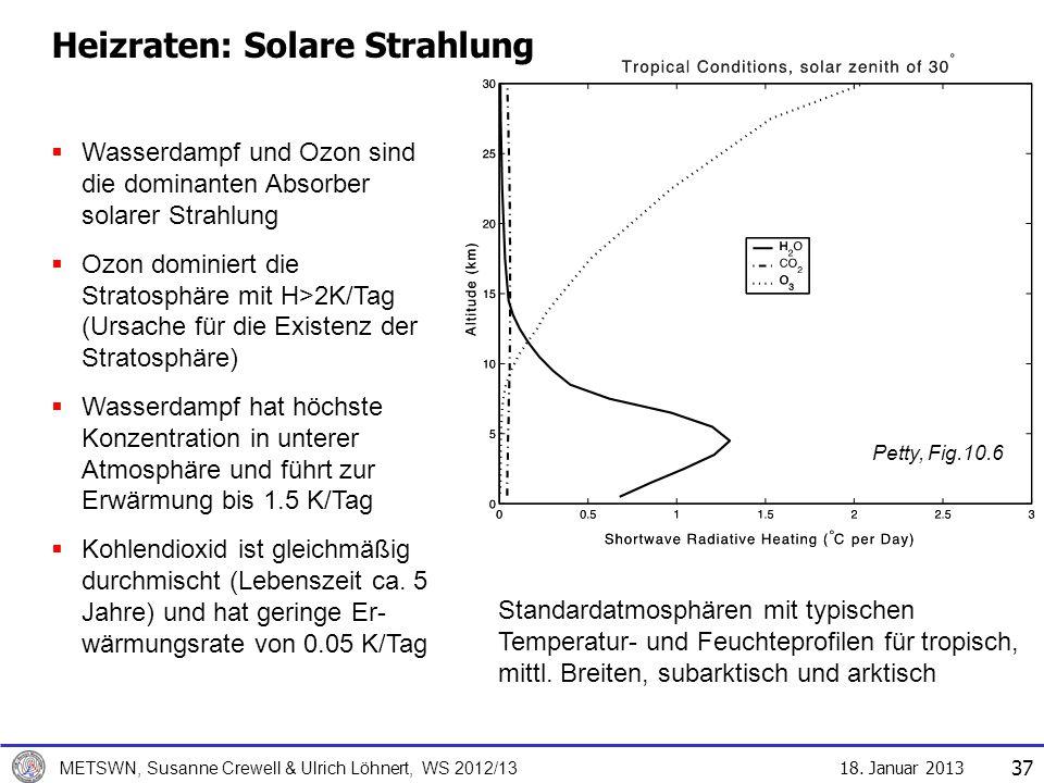 18. Januar 2013 METSWN, Susanne Crewell & Ulrich Löhnert, WS 2012/13 Heizraten: Solare Strahlung Petty, Fig.10.6 Standardatmosphären mit typischen Tem
