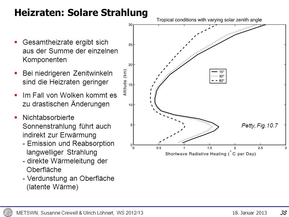 18. Januar 2013 METSWN, Susanne Crewell & Ulrich Löhnert, WS 2012/13 Heizraten: Solare Strahlung Petty, Fig.10.7 Gesamtheizrate ergibt sich aus der Su