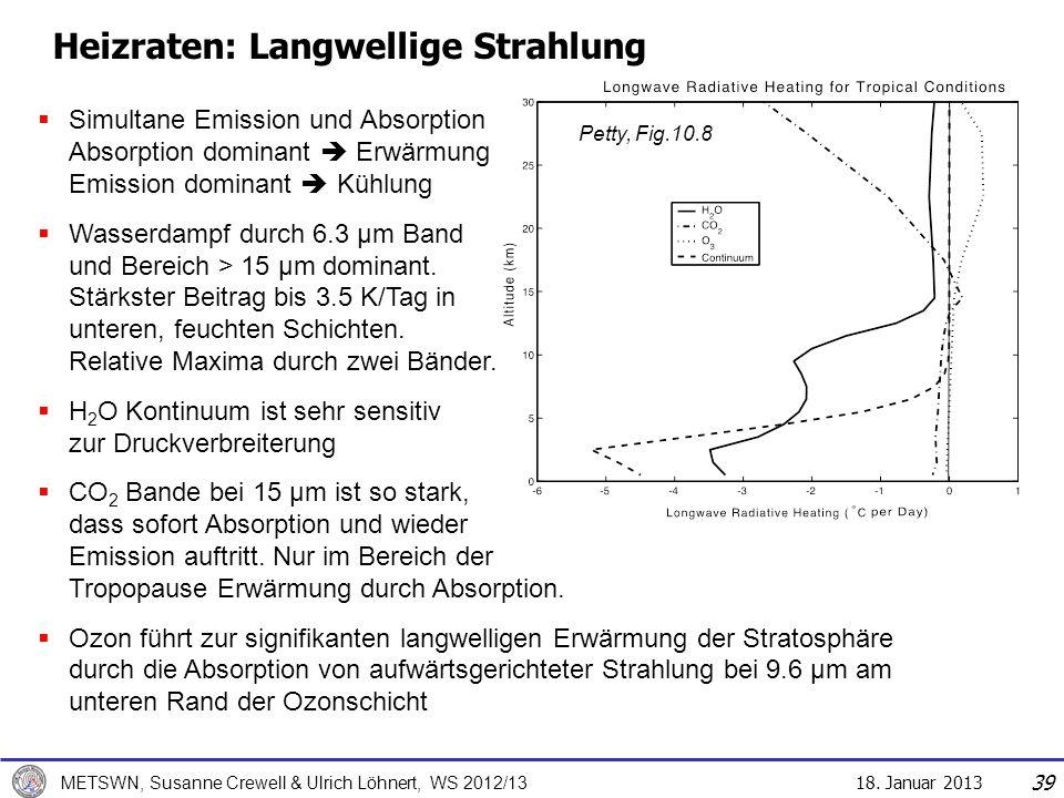 18. Januar 2013 METSWN, Susanne Crewell & Ulrich Löhnert, WS 2012/13 Heizraten: Langwellige Strahlung Petty, Fig.10.8 Simultane Emission und Absorptio