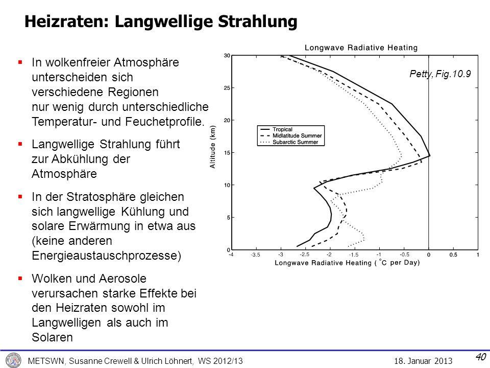 18. Januar 2013 METSWN, Susanne Crewell & Ulrich Löhnert, WS 2012/13 Heizraten: Langwellige Strahlung 40 Petty, Fig.10.9 In wolkenfreier Atmosphäre un