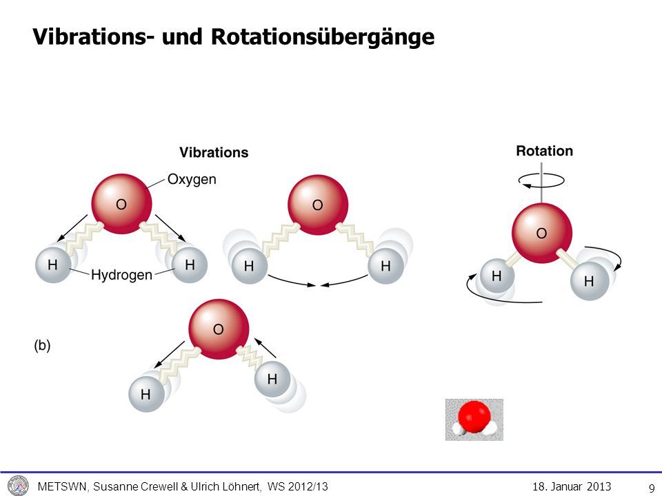 18. Januar 2013 METSWN, Susanne Crewell & Ulrich Löhnert, WS 2012/13 9 Vibrations- und Rotationsübergänge