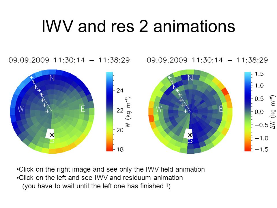 IWV and res 2 animations Click on the right image and see only the IWV field animation Click on the left and see IWV and residuum animation (you have