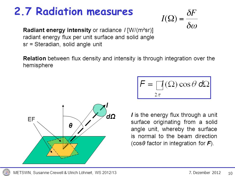 7. Dezember 2012 METSWN, Susanne Crewell & Ulrich Löhnert, WS 2012/13 10 2.7 Radiation measures Radiant energy intensity or radiance I [W/(m²sr)] radi