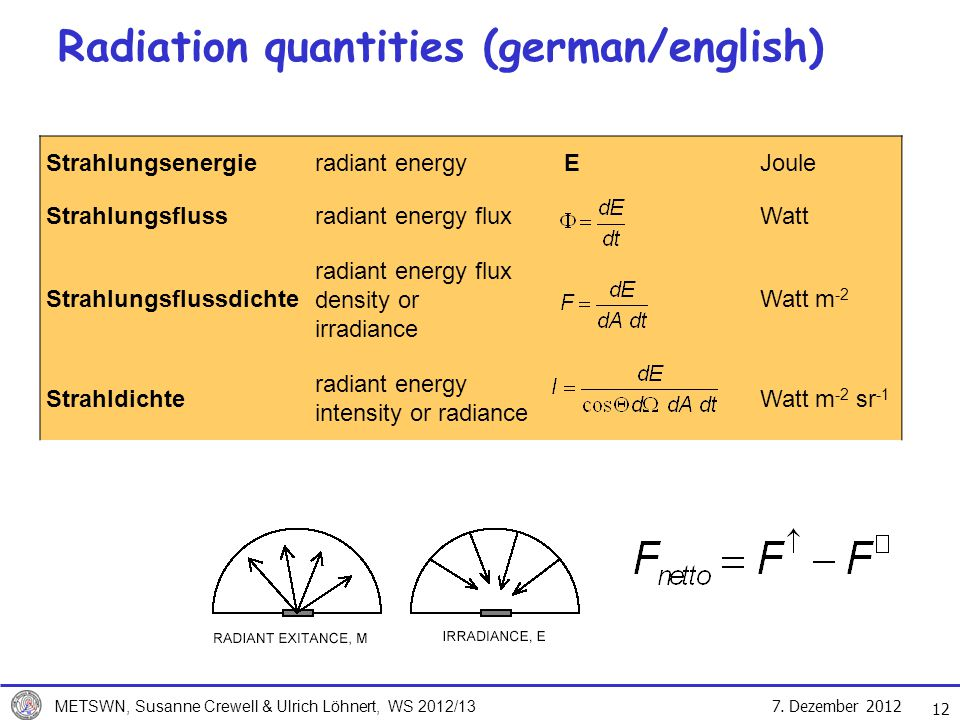 7. Dezember 2012 METSWN, Susanne Crewell & Ulrich Löhnert, WS 2012/13 12 Radiation quantities (german/english) Strahlungsenergieradiant energyEJoule S