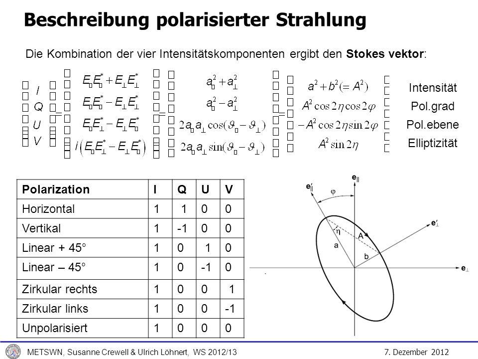 7. Dezember 2012 METSWN, Susanne Crewell & Ulrich Löhnert, WS 2012/13 Beschreibung polarisierter Strahlung Die Kombination der vier Intensitätskompone
