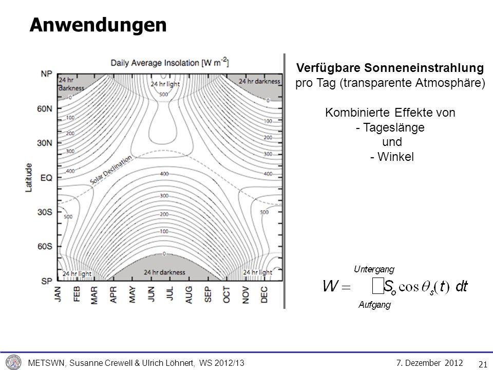 7. Dezember 2012 METSWN, Susanne Crewell & Ulrich Löhnert, WS 2012/13 21 Anwendungen Verfügbare Sonneneinstrahlung pro Tag (transparente Atmosphäre) K