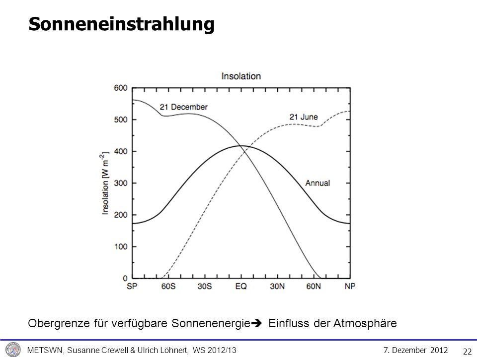 7. Dezember 2012 METSWN, Susanne Crewell & Ulrich Löhnert, WS 2012/13 22 Sonneneinstrahlung Obergrenze für verfügbare Sonnenenergie Einfluss der Atmos