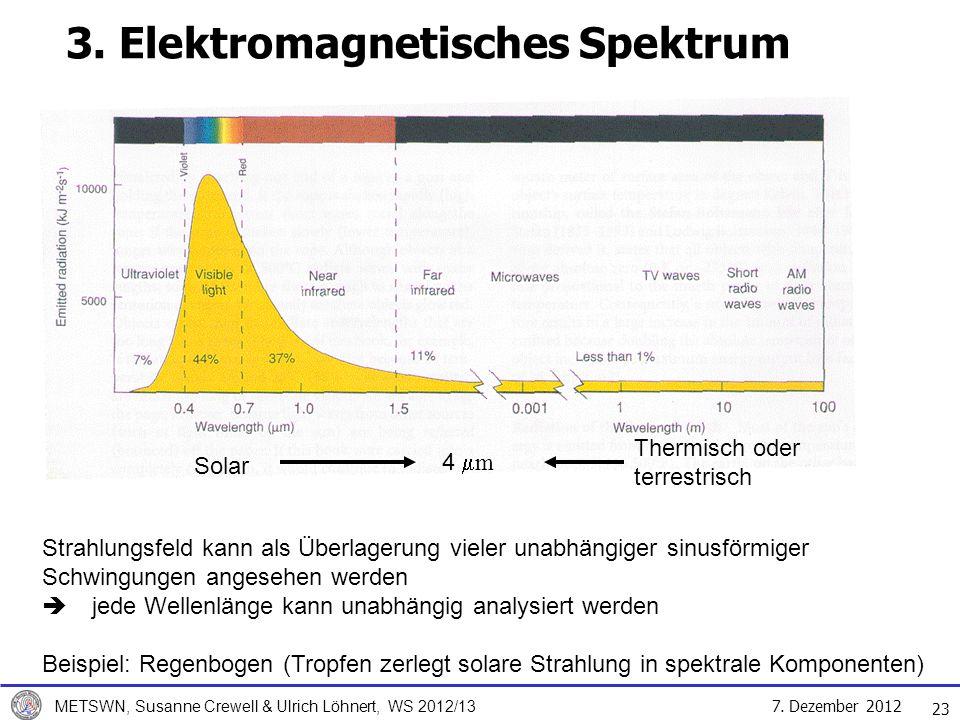 7. Dezember 2012 METSWN, Susanne Crewell & Ulrich Löhnert, WS 2012/13 23 4 m Solar Thermisch oder terrestrisch 3. Elektromagnetisches Spektrum Strahlu