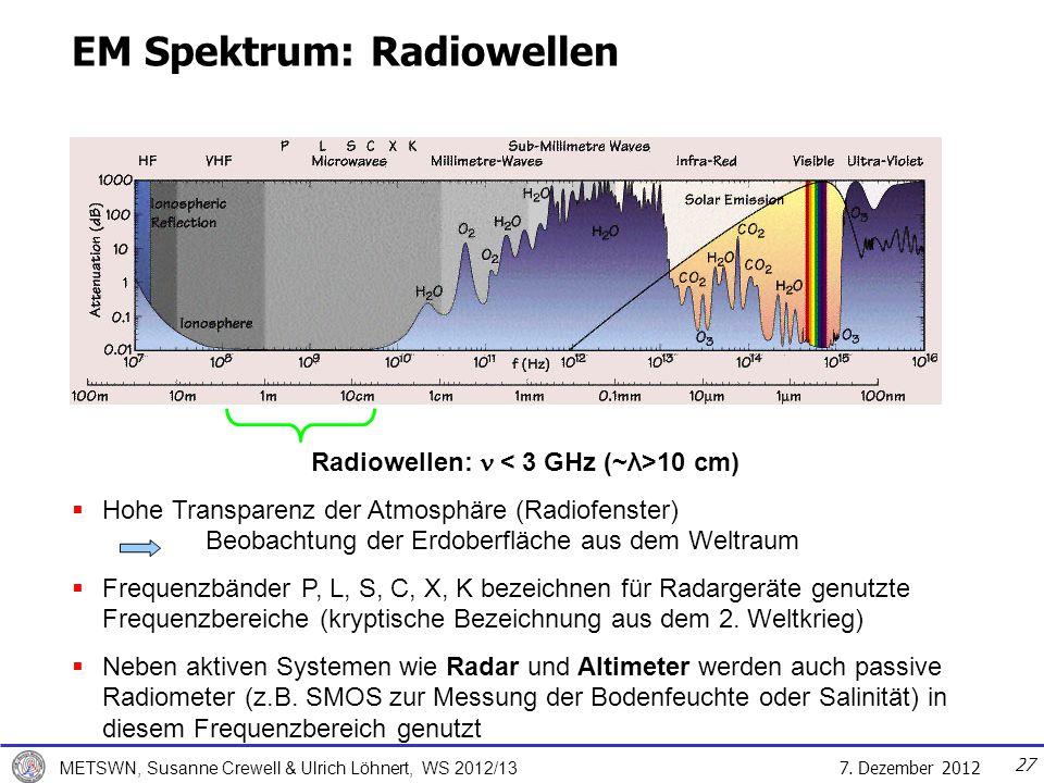 7. Dezember 2012 METSWN, Susanne Crewell & Ulrich Löhnert, WS 2012/13 Radiowellen: 10 cm) Hohe Transparenz der Atmosphäre (Radiofenster) Beobachtung d