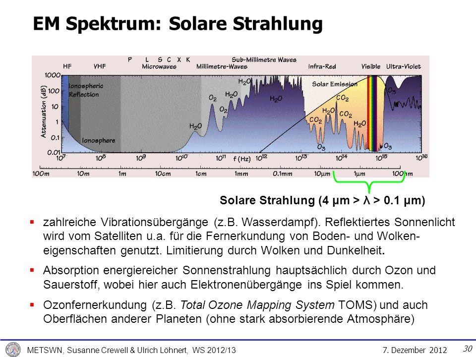 7. Dezember 2012 METSWN, Susanne Crewell & Ulrich Löhnert, WS 2012/13 30 Solare Strahlung (4 μm > λ > 0.1 μm) zahlreiche Vibrationsübergänge (z.B. Was