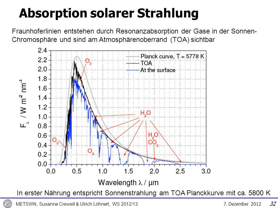 7. Dezember 2012 METSWN, Susanne Crewell & Ulrich Löhnert, WS 2012/13 32 Absorption solarer Strahlung Fraunhoferlinien entstehen durch Resonanzabsorpt