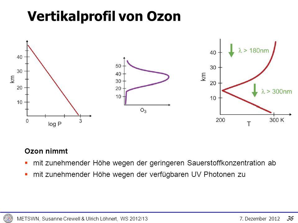 7. Dezember 2012 METSWN, Susanne Crewell & Ulrich Löhnert, WS 2012/13 Vertikalprofil von Ozon Ozon nimmt mit zunehmender Höhe wegen der geringeren Sau