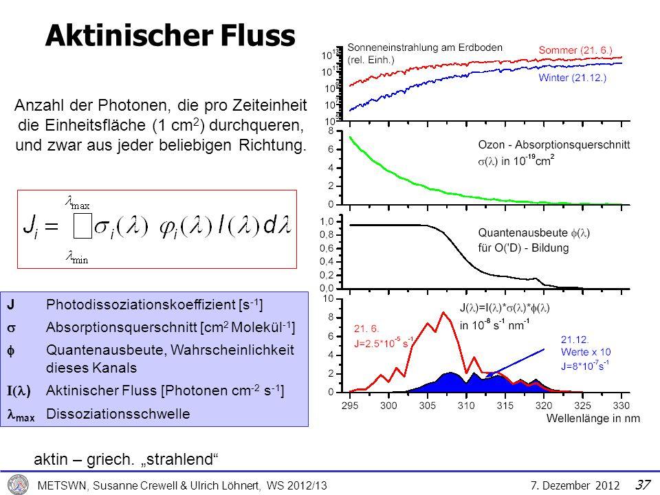 7. Dezember 2012 METSWN, Susanne Crewell & Ulrich Löhnert, WS 2012/13 Aktinischer Fluss JPhotodissoziationskoeffizient [s -1 ] Absorptionsquerschnitt