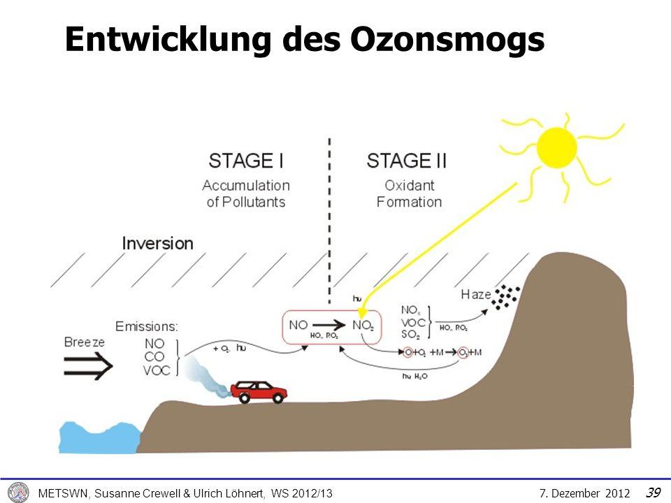 7. Dezember 2012 METSWN, Susanne Crewell & Ulrich Löhnert, WS 2012/13 Entwicklung des Ozonsmogs 39