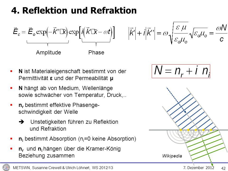 7. Dezember 2012 METSWN, Susanne Crewell & Ulrich Löhnert, WS 2012/13 42 4. Reflektion und Refraktion N ist Materialeigenschaft bestimmt von der Permi