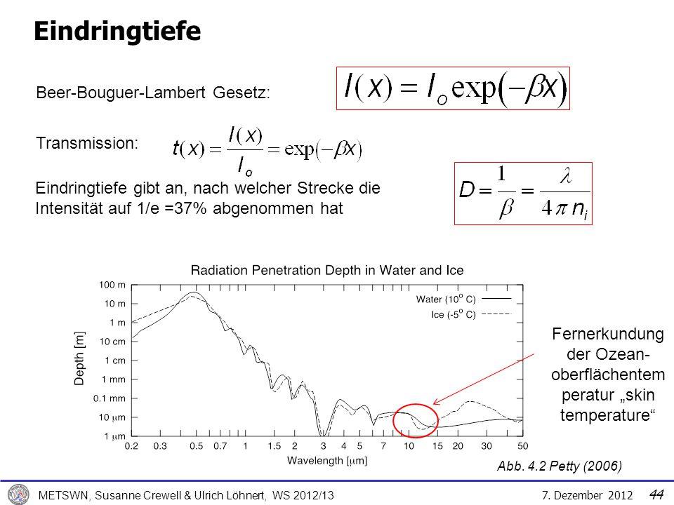 7. Dezember 2012 METSWN, Susanne Crewell & Ulrich Löhnert, WS 2012/13 Eindringtiefe Transmission: Beer-Bouguer-Lambert Gesetz: Eindringtiefe gibt an,