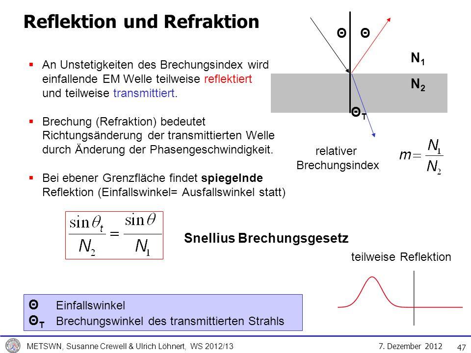 7. Dezember 2012 METSWN, Susanne Crewell & Ulrich Löhnert, WS 2012/13 47 Reflektion und Refraktion ΘTΘT Θ N1N2N1N2 Θ relativer Brechungsindex Θ Einfal