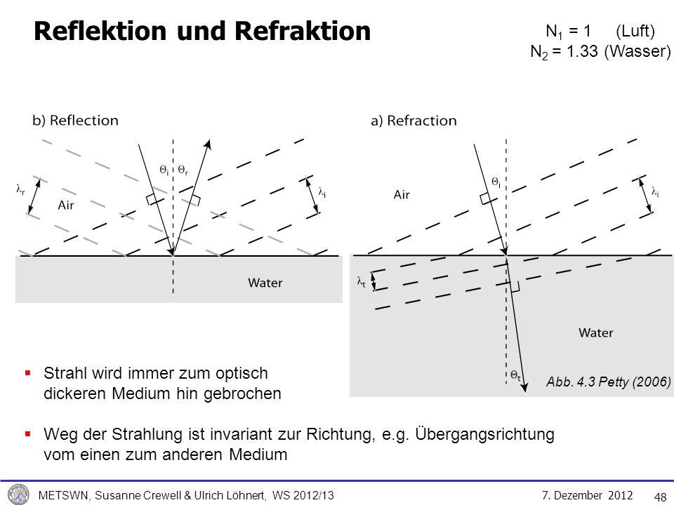 7. Dezember 2012 METSWN, Susanne Crewell & Ulrich Löhnert, WS 2012/13 48 Reflektion und Refraktion Abb. 4.3 Petty (2006) Strahl wird immer zum optisch