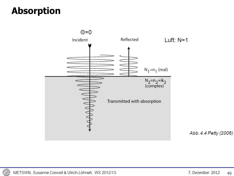 7. Dezember 2012 METSWN, Susanne Crewell & Ulrich Löhnert, WS 2012/13 49 Absorption Abb. 4.4 Petty (2006) Luft: N=1 Θ=0