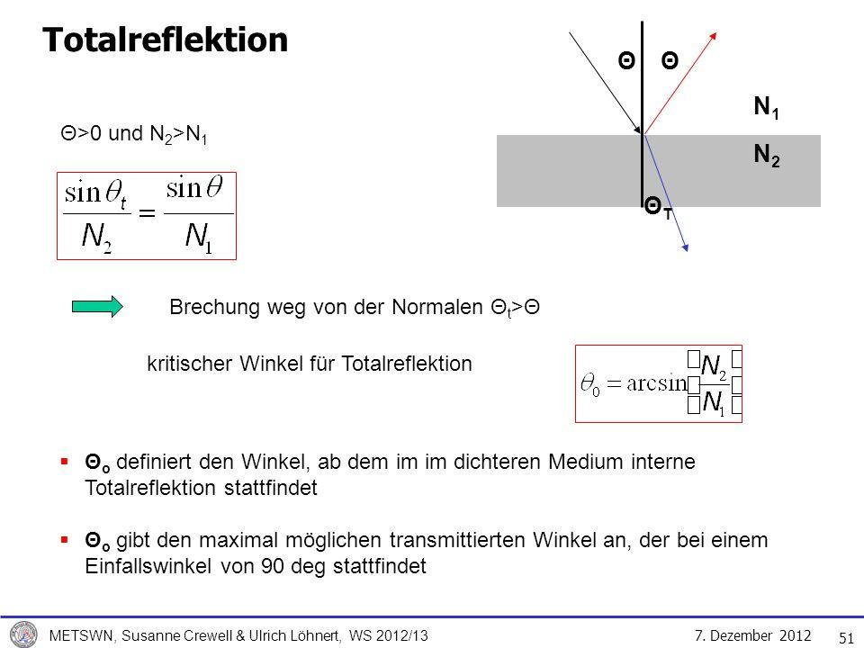 7. Dezember 2012 METSWN, Susanne Crewell & Ulrich Löhnert, WS 2012/13 51 Totalreflektion Luft: N=1 Θ>0 und N 2 >N 1 ΘTΘT Θ N1N2N1N2 Θ Brechung weg von