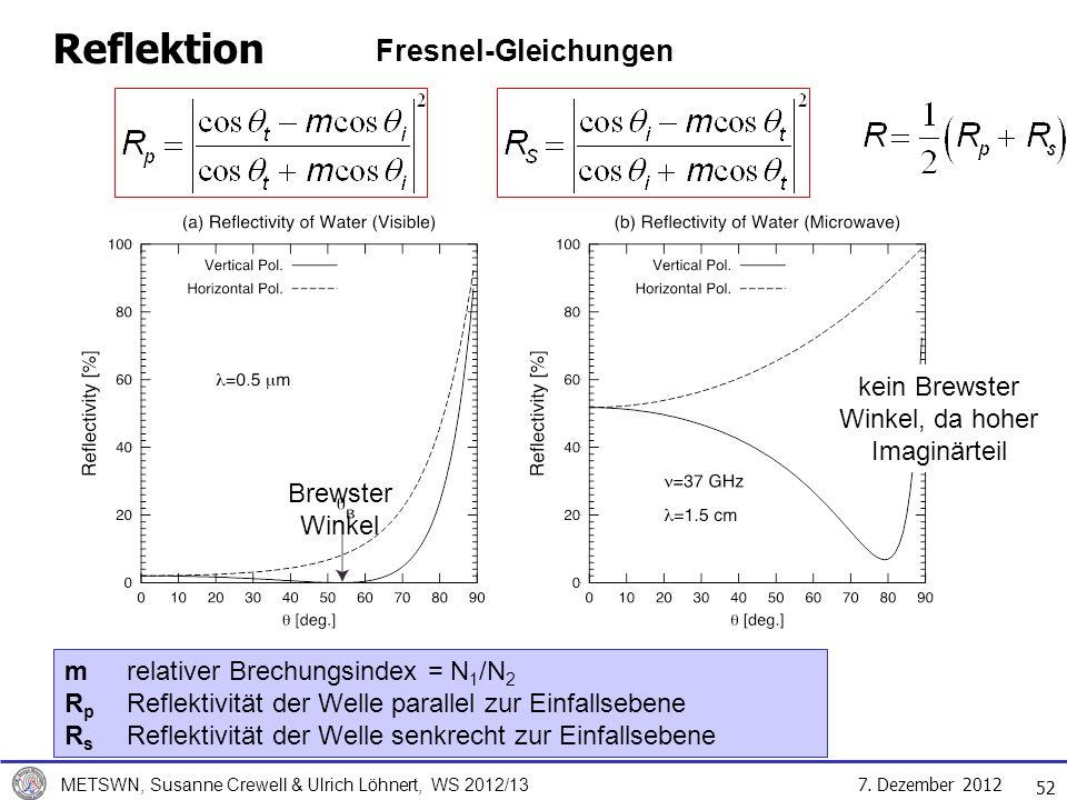 7. Dezember 2012 METSWN, Susanne Crewell & Ulrich Löhnert, WS 2012/13 52 Reflektion Fresnel-Gleichungen mrelativer Brechungsindex = N 1 /N 2 R p Refle