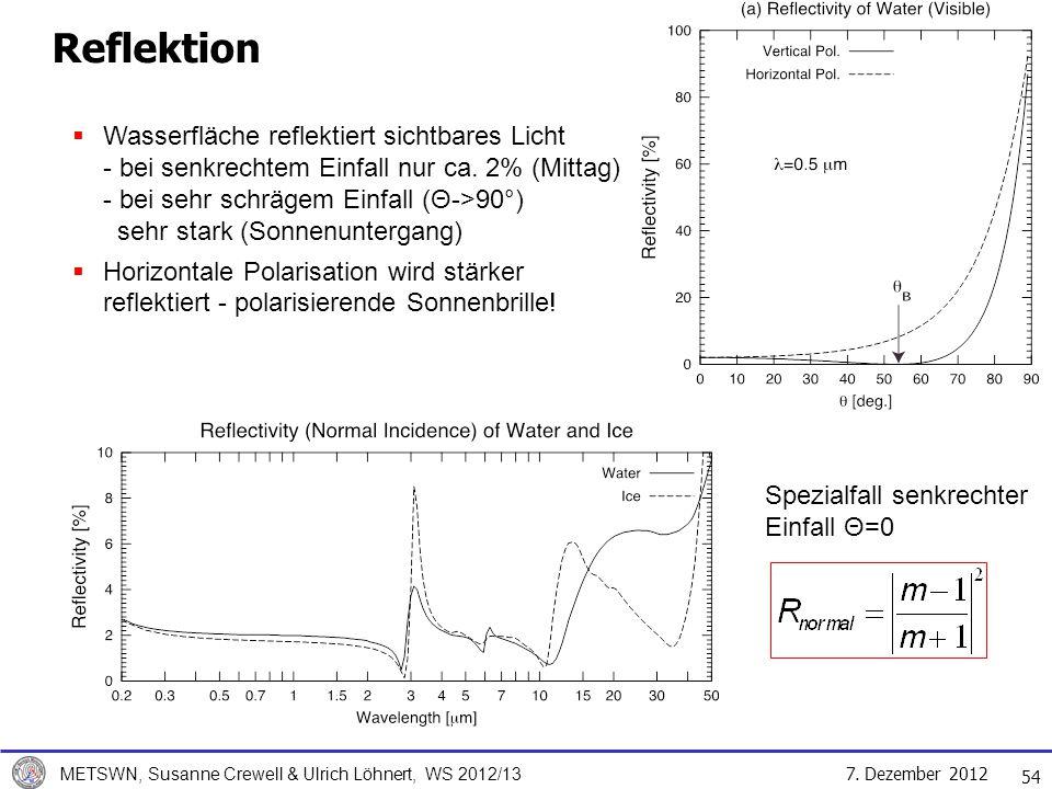7. Dezember 2012 METSWN, Susanne Crewell & Ulrich Löhnert, WS 2012/13 54 Reflektion Wasserfläche reflektiert sichtbares Licht - bei senkrechtem Einfal