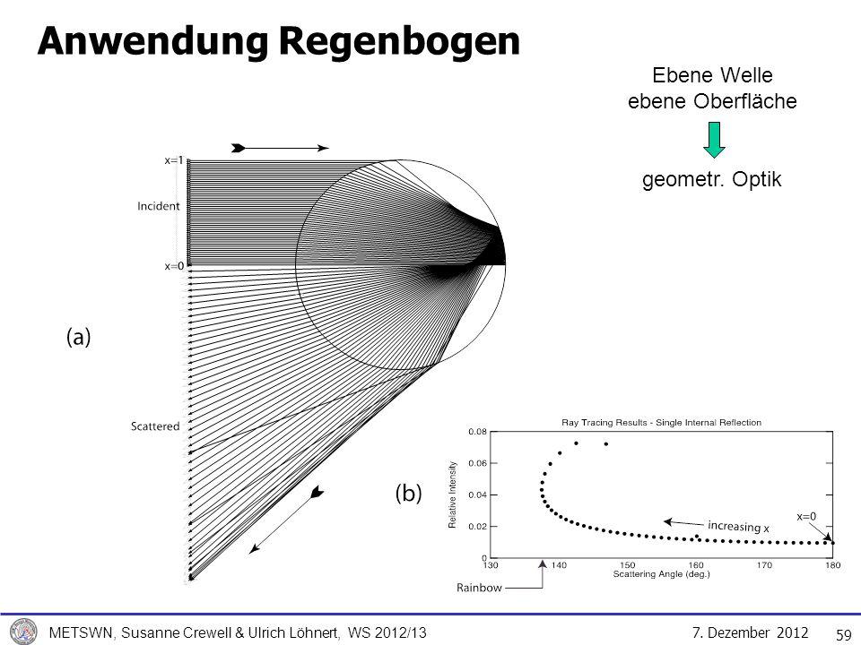 7. Dezember 2012 METSWN, Susanne Crewell & Ulrich Löhnert, WS 2012/13 Anwendung Regenbogen 59 Ebene Welle ebene Oberfläche geometr. Optik