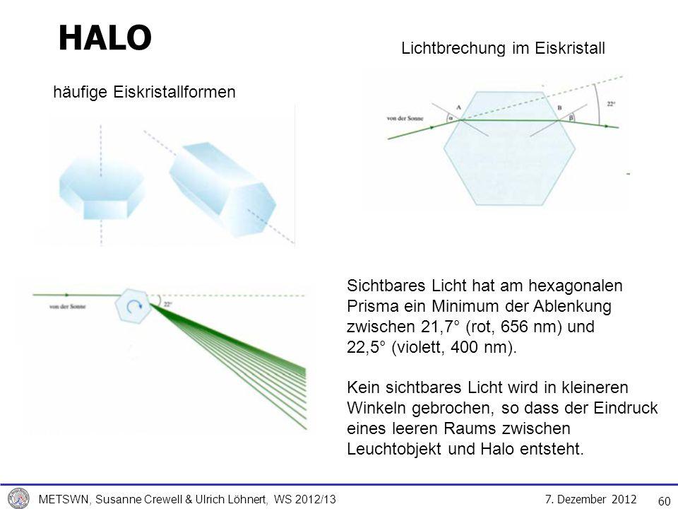 7. Dezember 2012 METSWN, Susanne Crewell & Ulrich Löhnert, WS 2012/13 HALO häufige Eiskristallformen Lichtbrechung im Eiskristall 60 Sichtbares Licht