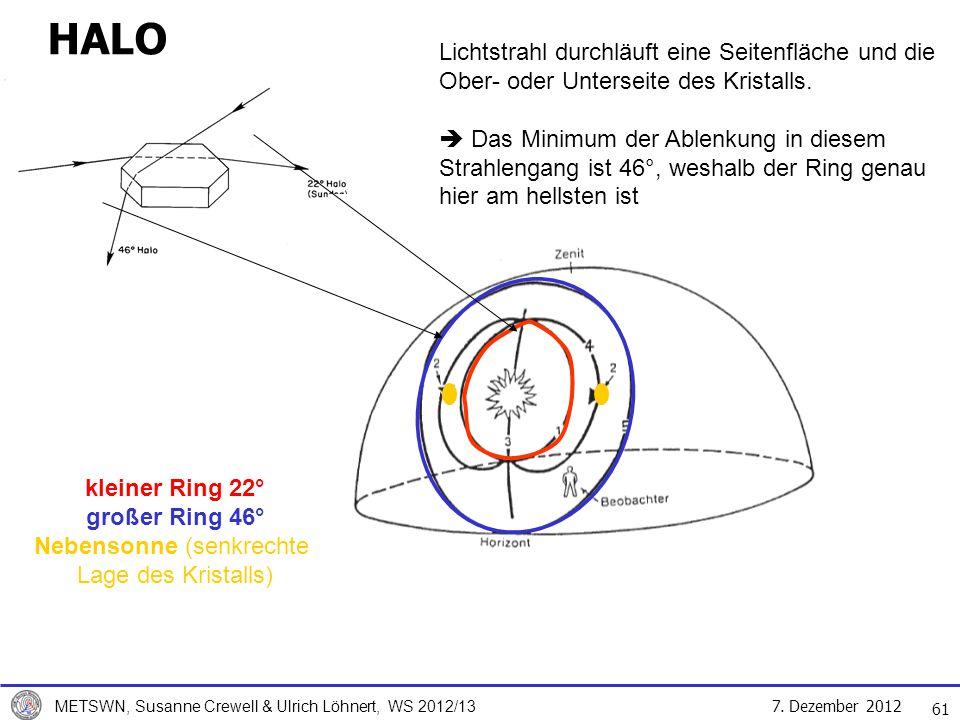 7. Dezember 2012 METSWN, Susanne Crewell & Ulrich Löhnert, WS 2012/13 kleiner Ring 22° großer Ring 46° Nebensonne (senkrechte Lage des Kristalls) HALO