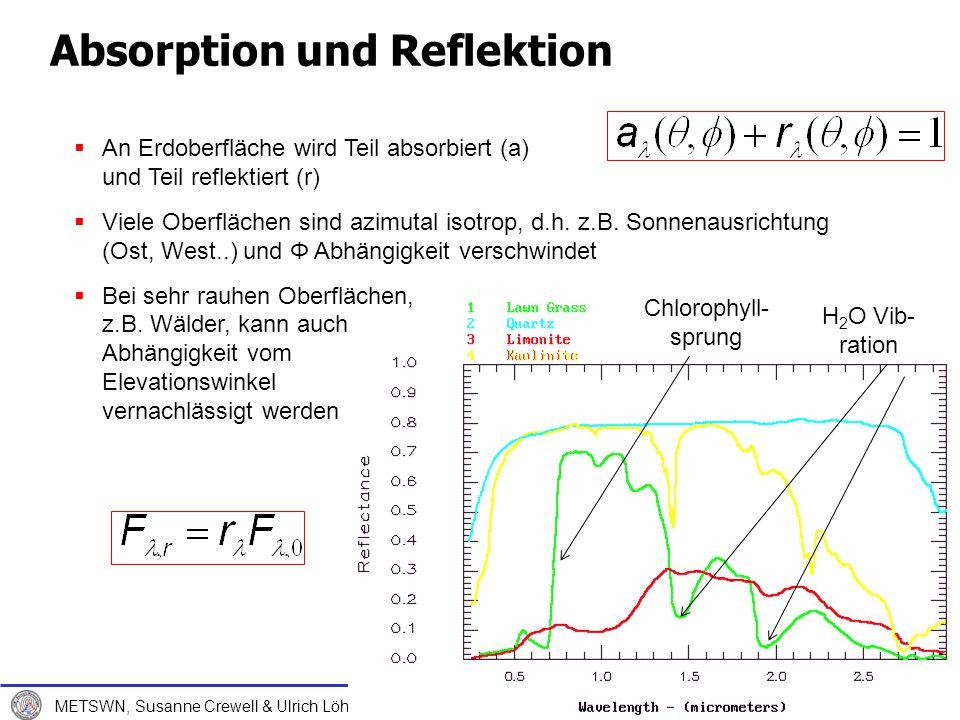 7. Dezember 2012 METSWN, Susanne Crewell & Ulrich Löhnert, WS 2012/13 Absorption und Reflektion 65 An Erdoberfläche wird Teil absorbiert (a) und Teil
