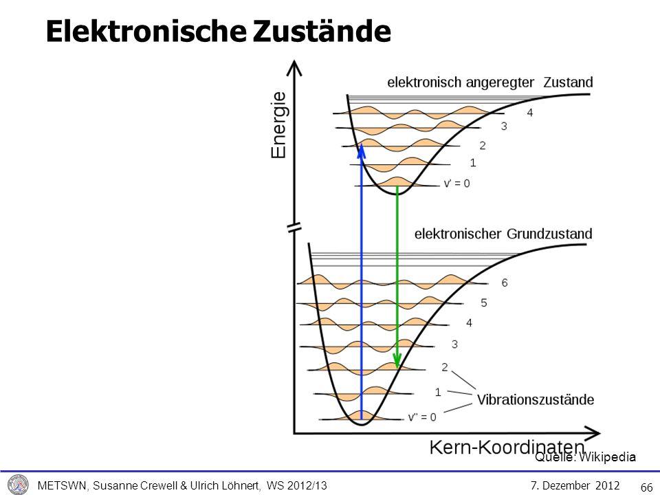 7. Dezember 2012 METSWN, Susanne Crewell & Ulrich Löhnert, WS 2012/13 Elektronische Zustände 66 Quelle: Wikipedia