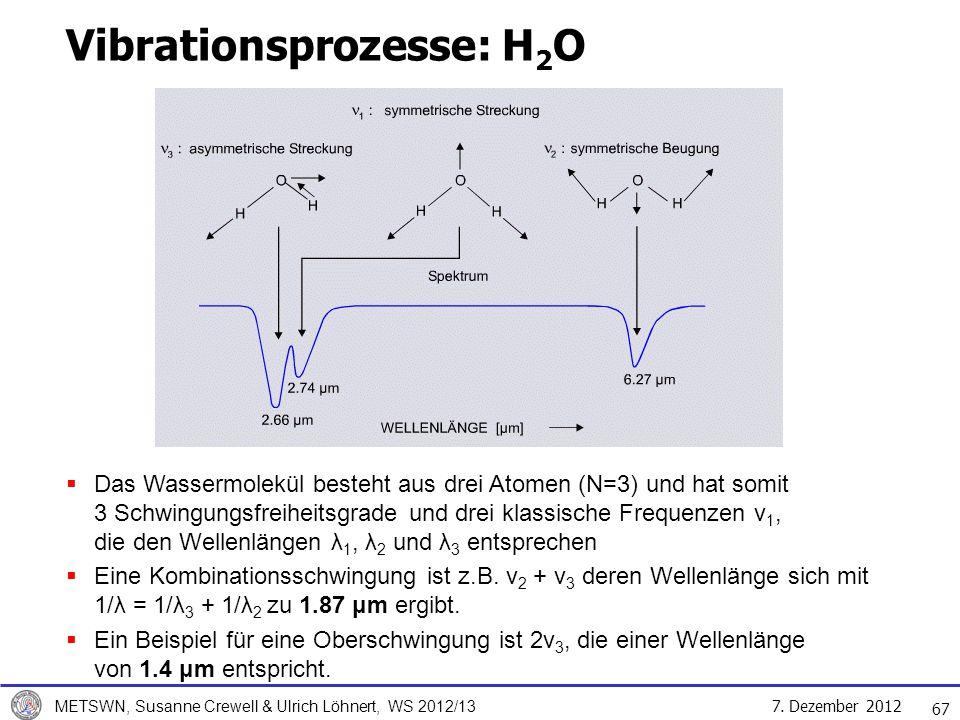 7. Dezember 2012 METSWN, Susanne Crewell & Ulrich Löhnert, WS 2012/13 Vibrationsprozesse: H 2 O Das Wassermolekül besteht aus drei Atomen (N=3) und ha