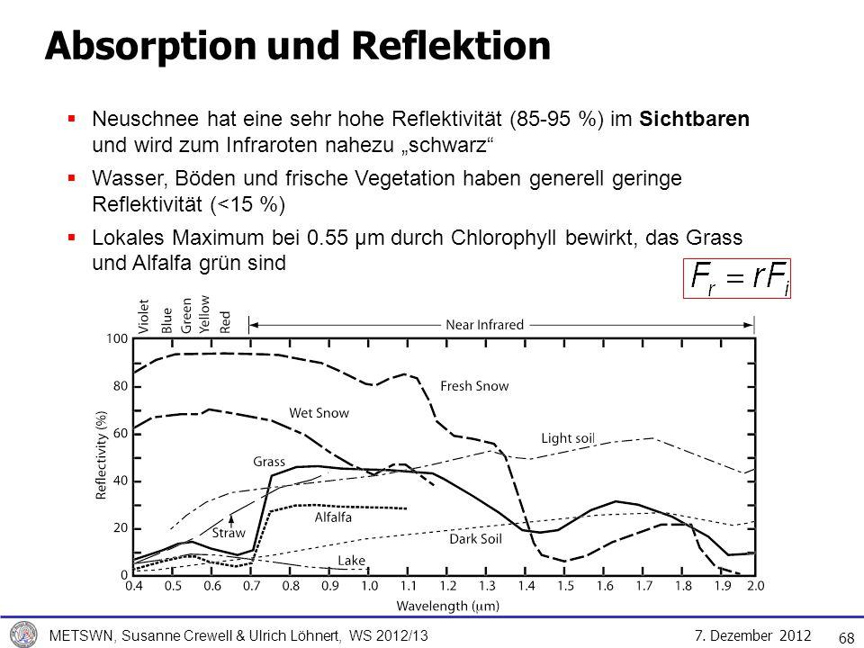 7. Dezember 2012 METSWN, Susanne Crewell & Ulrich Löhnert, WS 2012/13 Absorption und Reflektion Neuschnee hat eine sehr hohe Reflektivität (85-95 %) i