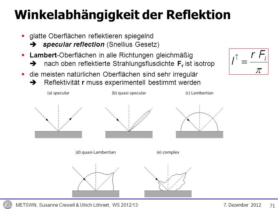7. Dezember 2012 METSWN, Susanne Crewell & Ulrich Löhnert, WS 2012/13 Winkelabhängigkeit der Reflektion glatte Oberflächen reflektieren spiegelnd spec