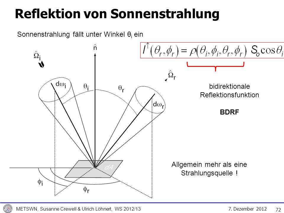 7. Dezember 2012 METSWN, Susanne Crewell & Ulrich Löhnert, WS 2012/13 Reflektion von Sonnenstrahlung Sonnenstrahlung fällt unter Winkel θ i ein 72 bid