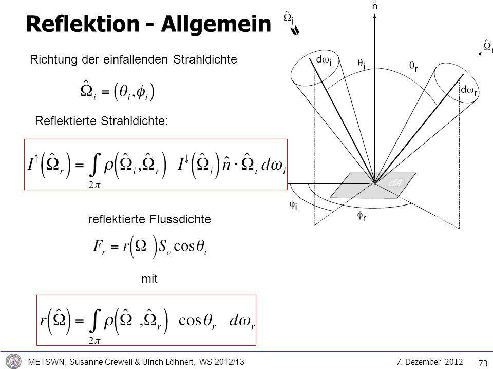 7. Dezember 2012 METSWN, Susanne Crewell & Ulrich Löhnert, WS 2012/13 Reflektion - Allgemein Richtung der einfallenden Strahldichte 73 reflektierte Fl