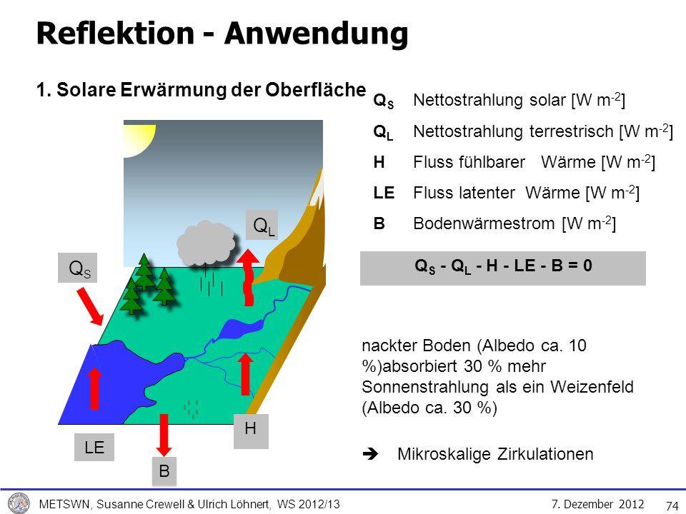 7. Dezember 2012 METSWN, Susanne Crewell & Ulrich Löhnert, WS 2012/13 Reflektion - Anwendung nackter Boden (Albedo ca. 10 %)absorbiert 30 % mehr Sonne